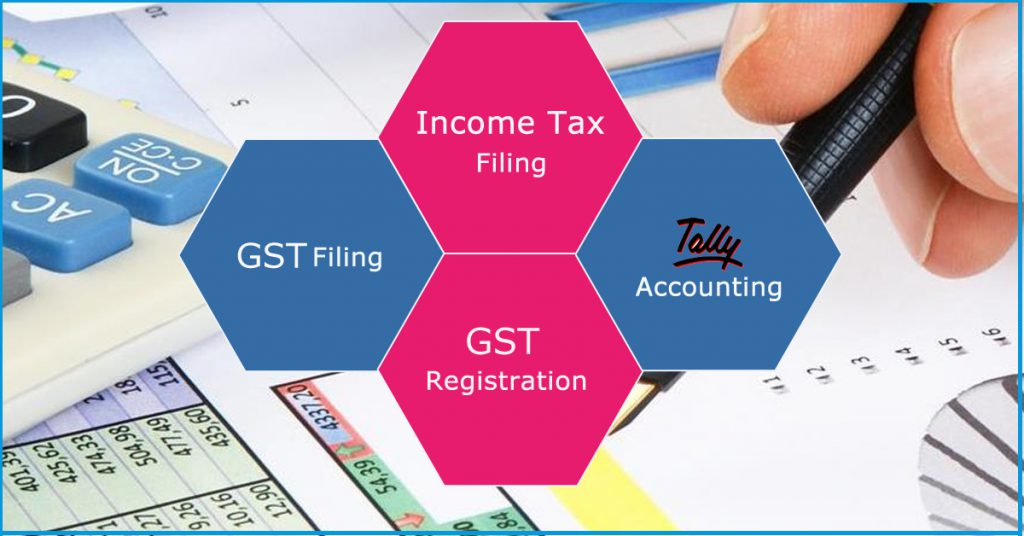Filing Process Of Annual Return (GSTR-9, 9A & 9C)